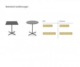 Condor Design Bistrotisch Maße Größen Größenangaben