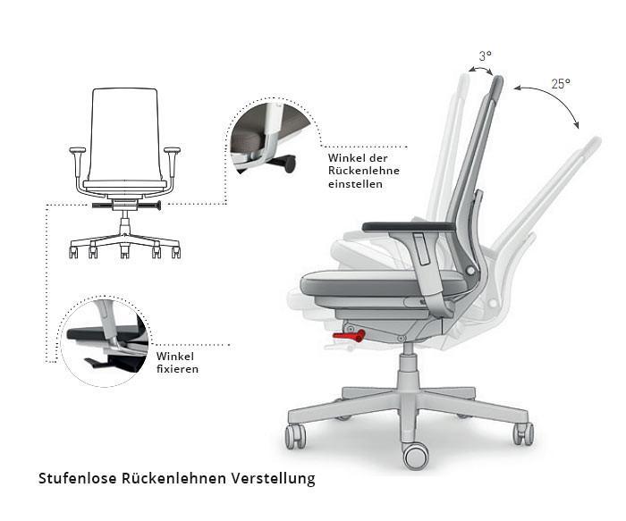 icf pyla ergonomischer b rostuhl 4 farben und 2 gestellt ne. Black Bedroom Furniture Sets. Home Design Ideas