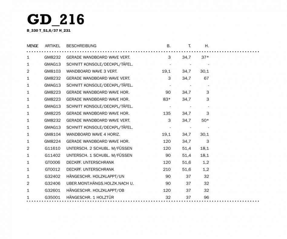 Novamobili Wandschrank Wave GD 216